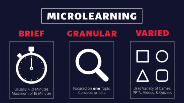 Microlearning graphic