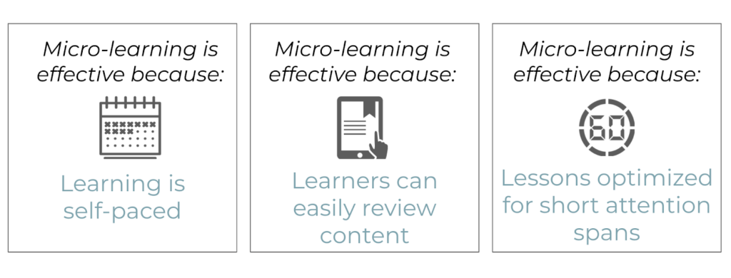 Why is Microlearning Beneficial