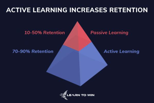 Active Learning Image resized vUU FB e1616183732482
