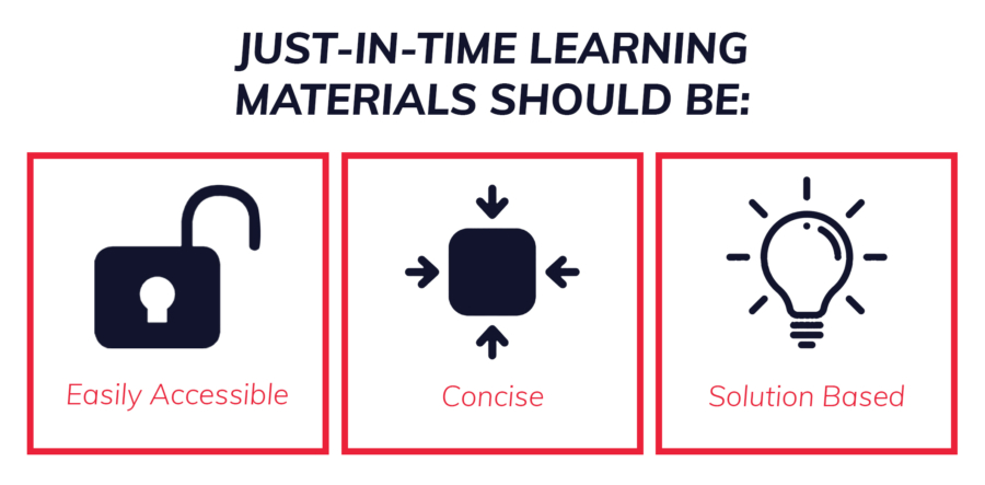 How Just In Time Learning Materials Should Be